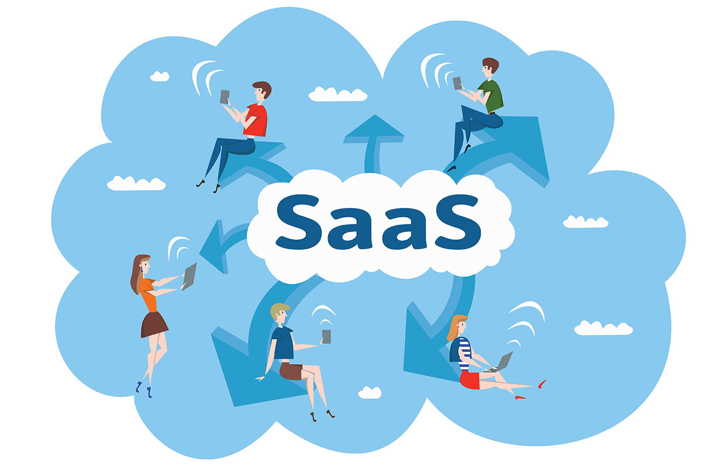 Saas - Saving your Business